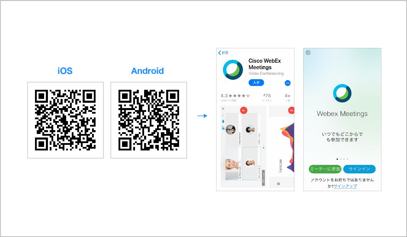 cisco webex meetings アプリ